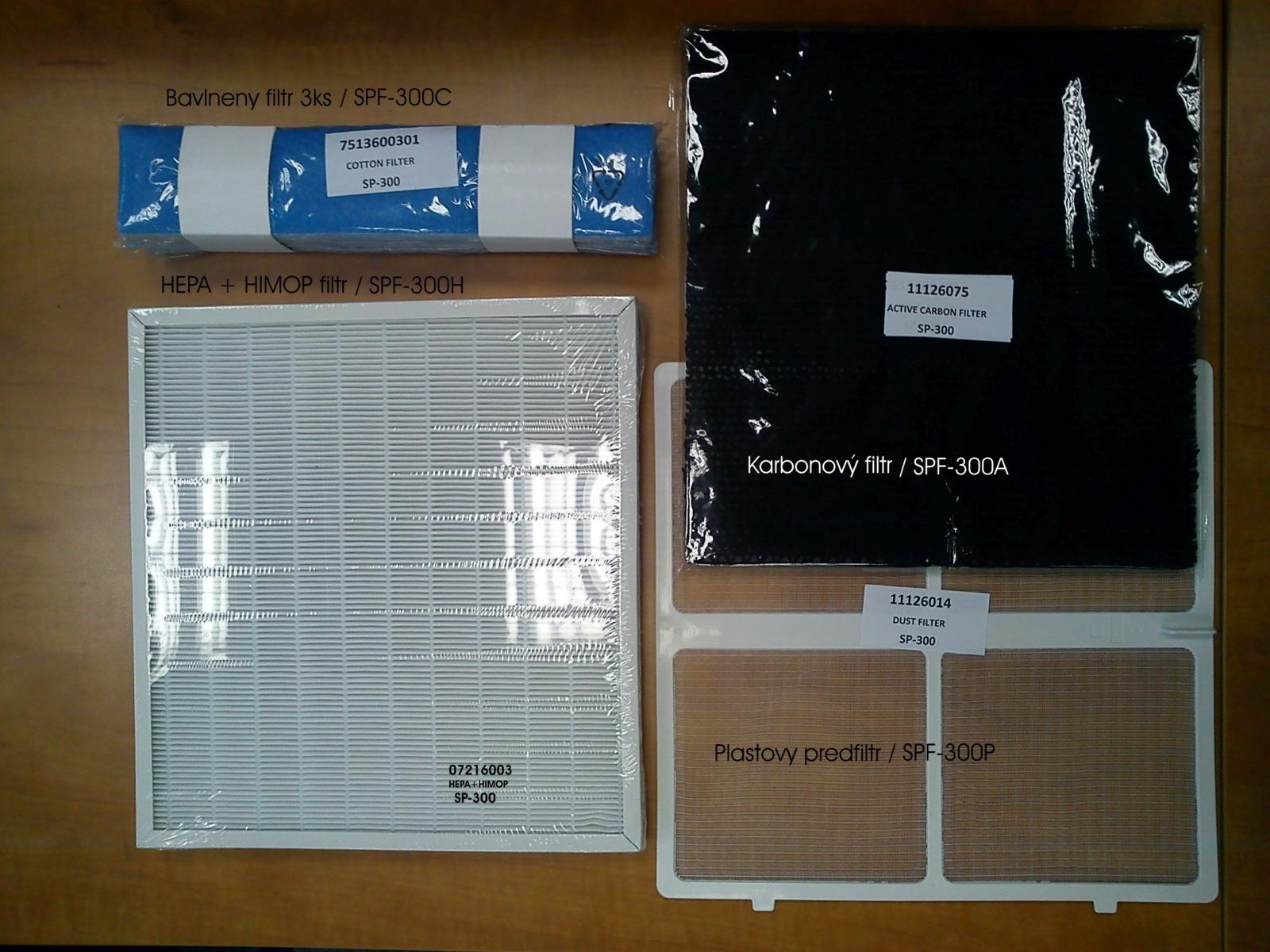 Sada filtrů pro Sinclair SP-300A