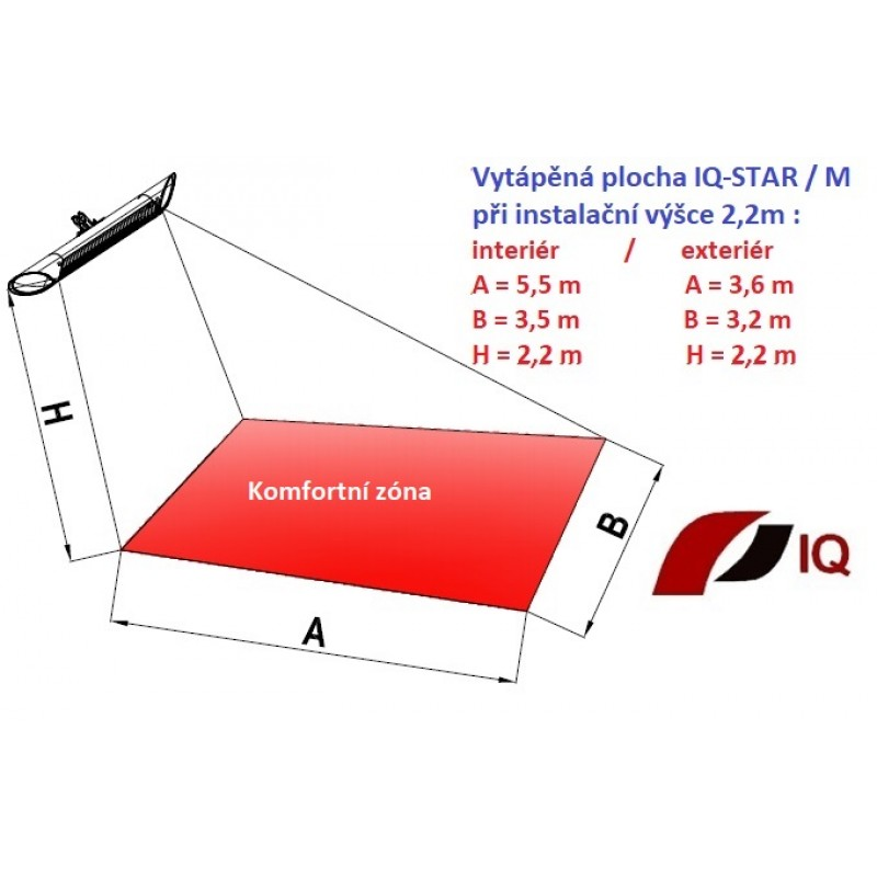 Karbonový infrazářič IQ-STAR black