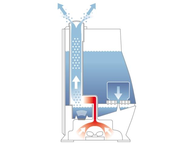 Ultrazvukové zvlhčovače